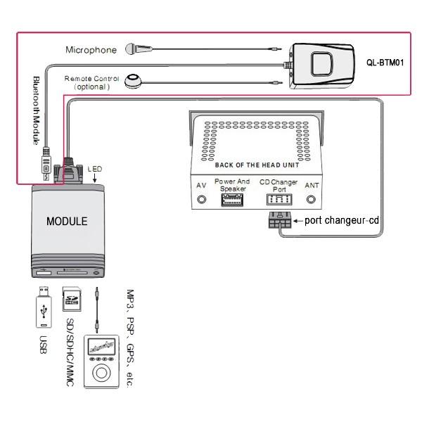 tomtom go mobile ios manual