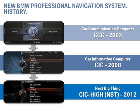 Interface Cam 233 Ra De Recul Et Vid 233 O Bmw E90 E60 Idrive Ccc Avant 2008 Hightech Privee Com