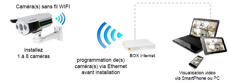 cam ra de surveillance sans fil wifi 2 4 mp zoom optique x4. Black Bedroom Furniture Sets. Home Design Ideas