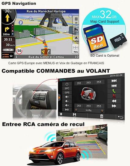 Autoradio Navigation GPS